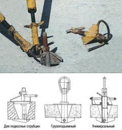 Захват для подкосных струбцин (вертушка), фаркоп