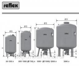 Расширительные баки Reflex