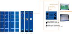 Автоматическая камера хранения LOCKSYSTEM с различными вариантами контроля доступа с банкнотоприемникоv