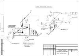 2. 1. Схема насосной станции.  Переустройство водопровода. предыдущее.