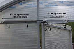 Термоприводы открывания теплиц