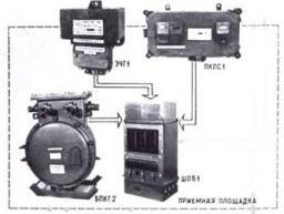 Аппарат. шахтной стволовой сигнализации и связи вертикальных подъемных установок ШСС-1