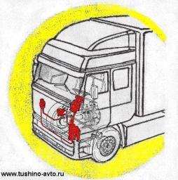 Замена, диагностика, ремонт рулевого механизма