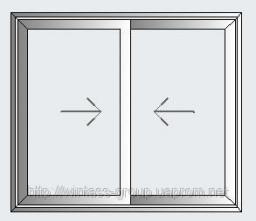 Окно раздвижное, купить раздвижные окна Краснодар