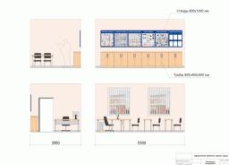 Разработка дизайна и организация современного класса по охране труда и промышленной безопасности