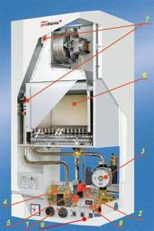 Ремонт котлов отопления газовых