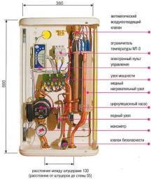 Ремонт котлов отопления электрических