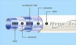 Металлопластиковые трубы HYDROSTA