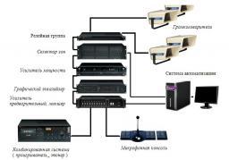Системы оповещения и трансляции.  Основные принципы построения систем оповещения :Определение количества зон...