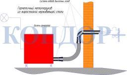 Металлорукава из нержавеющей стали АС 3695П–ПТ 32*40* 1.2