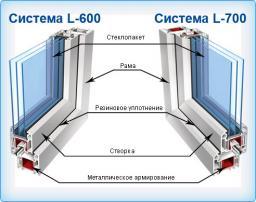 Окна LG Hausys L-600