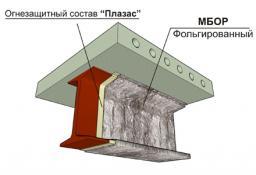 Конструктивная огнезащита металлоконструкций ЕТ ПРОФИЛЬ 45 ТИЗОЛ