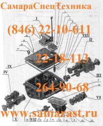 Коробка раздаточная БКМ-515.30.10.1000