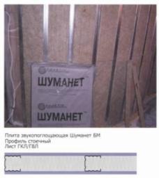Шуманет-БМ плита