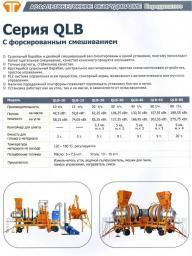 Китайский мобильный асфальтный завод производительностью 60т/ч