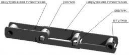 Цепь М315-2-160-1
