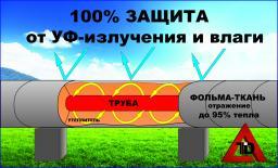Фольгоизол СРФ, Стеклоткань покрытая фольгой