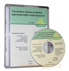 Программа пересчета плотности по ASTM D1250