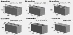 Шлакоблоки, керамзитобетоные блоки