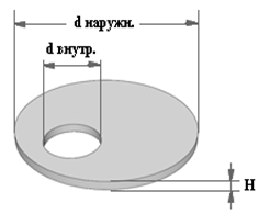 Плита перекрытия колодцев 1ПП 20-1