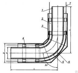 Отвод стальной в полиэтиленовой оболочке ТГИ ППУ-ПЭ 159x4,5/250