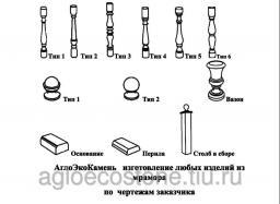 Производство изделий из мрамора