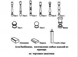Балясины, перила, столбы, шары, балюстрада из мрамора