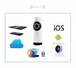 Видеоняня /WiFi IP видеокамера панорамная 180*110*  с DVR (fish), HD