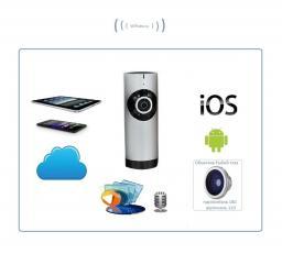 Видеоняня /WiFi IP видеокамера панорамная 180*110*  с DVR (fishS), HD