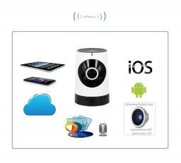 Видеоняня /WiFi IP видеокамера панорамная 180*110*  с DVR (fish_mini), HD