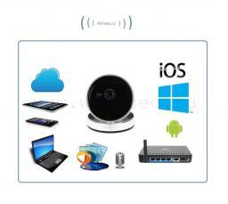 Видеоняня /WiFi-LAN видеокамера с DVR (cube), HD