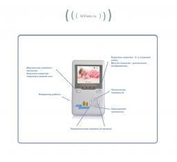Дополнительный монитор к Видеоняня (WiFi Baby Monitor)