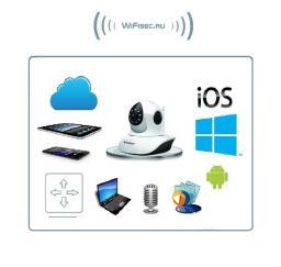 VStarcam. Видеоняня моторизированная WiFi/LAN видеокамера с DVR, FullHD