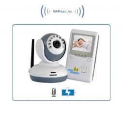 Видеоняня (WiFi Baby Monitor)