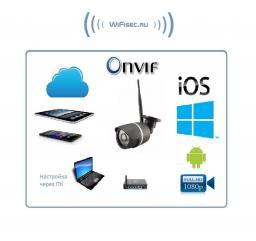 VatelccTV. Уличная WiFi/LAN телекамера, FullHD 2MP