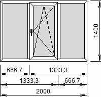 Окно 2000х1400, EXPROF 58мм/32мм, Roto