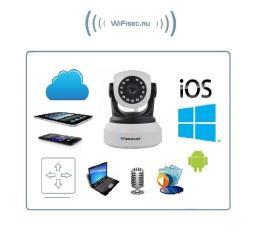 VStarcam. Видеоняня моторизированная WiFi/LAN видеокамера с DVR, HD