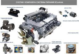Система питания для газовых двигателей EControls