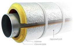 Скорлупа ППУ, теплоизоляция для труб