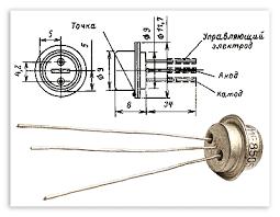 КУ-101Е-Тиристор
