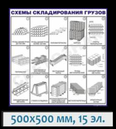Схема складирования грузов СКЛ1