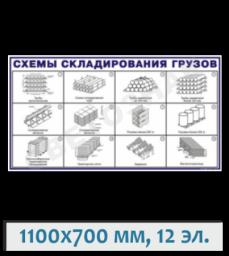 Схема складирования грузов СКЛ5