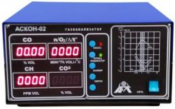 Газоанализатор автомобильный Аскон-02.44 Стандарт
