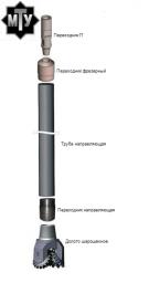 Комплект для шарошечного бурения (мту)