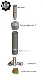 Комплект колонкового бурения (мту)