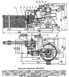 Компрессор 7ВП-20/220, запасные части к компрессору 7ВП-20/220