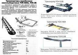 Ремкомплект транспортера ТСН-160 наклонного (цепь со скребками)