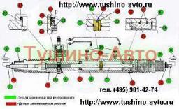 Диагностика, замена, Ремонт, рулевой рейки, насоса ГУР, АКПП, МКП, гидроусилителя руля в Tushino-Avto