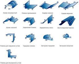 Производство доборных (фасонных) элементов