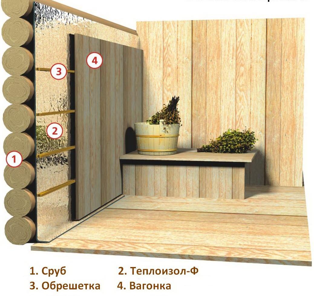 По завершении утепления парной можно приступать к декоративной отделке внутреннего пространства помещения.